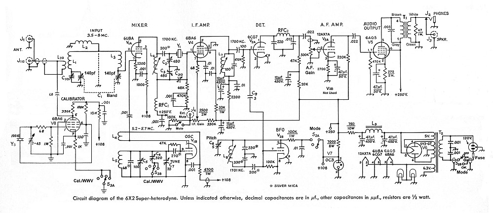 6x2schematicmap the aa8v 6x2 superheterodyne receiver schematic diagram and schematic diagrams at crackthecode.co