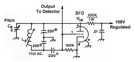 The AA8V 6x2 Superheterodyne Receiver - BFO Schematic Diagram and ...