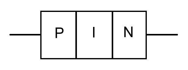 pin diode diagram