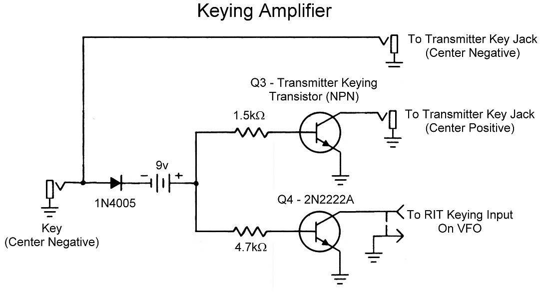 A Digital VFO for Vintage Transmitters - Main Page and