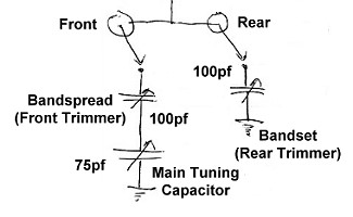 The W8EXI Wingfoot VFO Exciter - Oscillator Schematic Diagram and