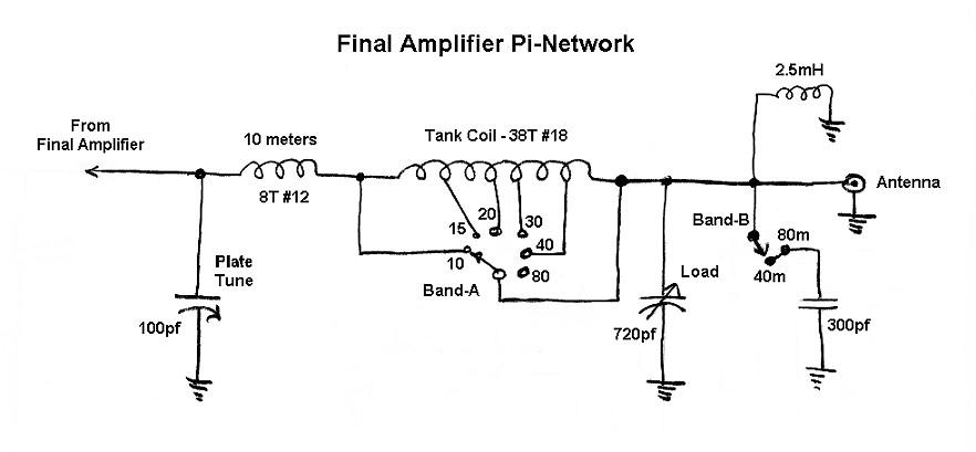 The W8EXI Wingfoot VFO Exciter - Final Amplifier Pi-Network Schematic  Diagram and Circuit Descriptionwww.frostburg.edu