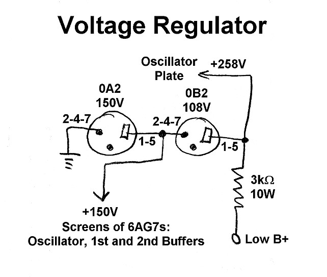 power supply voltage regulator